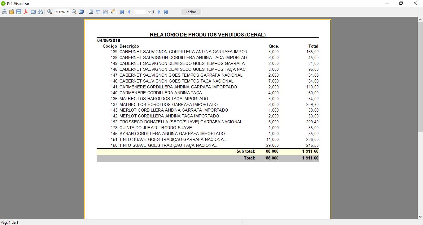 Relatório de Produtos Vendidos